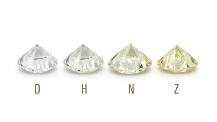 Diamond-colors